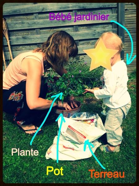 jardinage liste